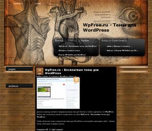Анатомия wordpress